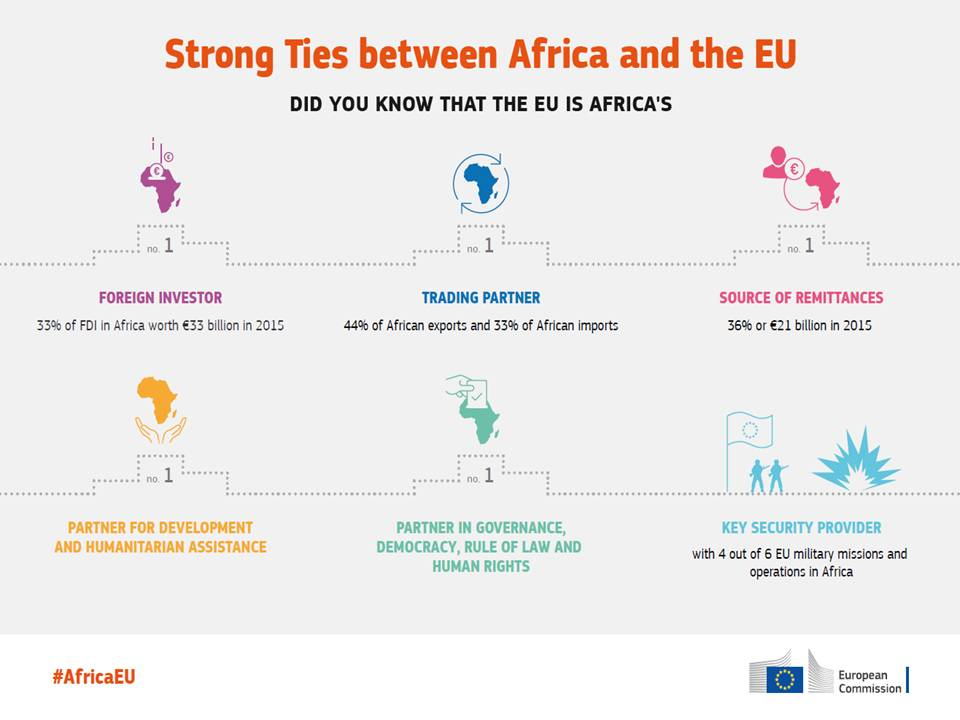 Africa UE