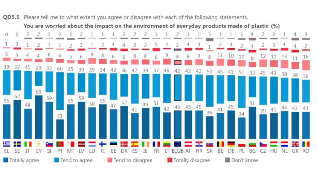 tabla del eurobaromentro