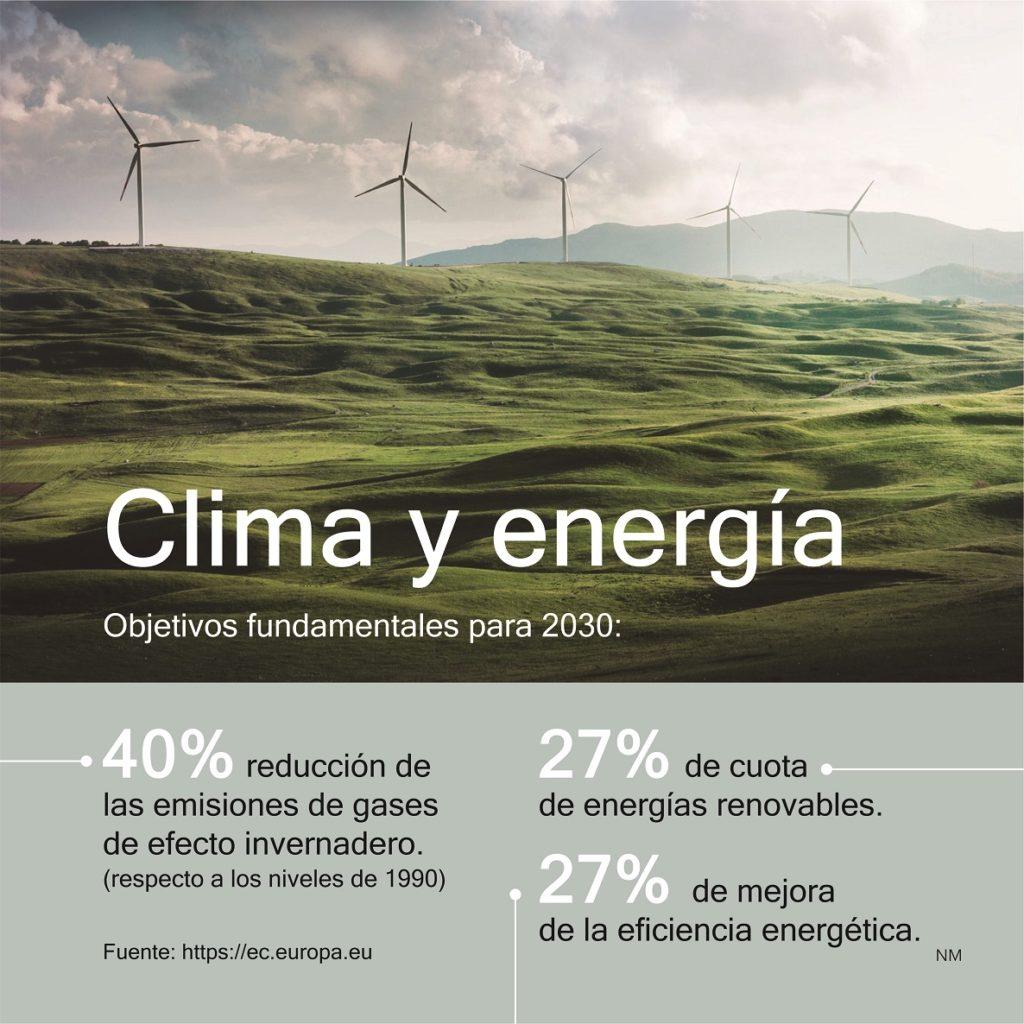 infografia clima y energía