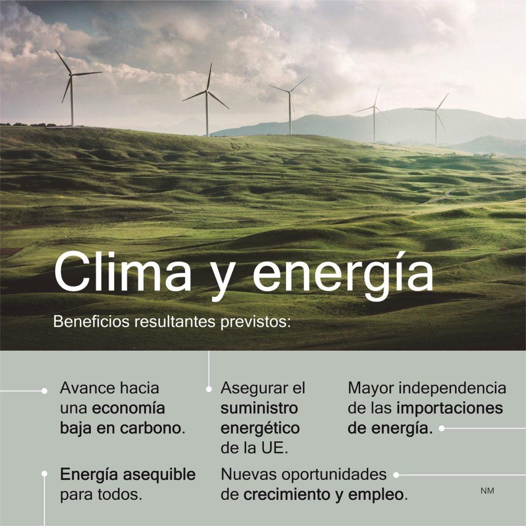 infografía clima y energía