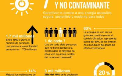 Energía limpia y economía circular