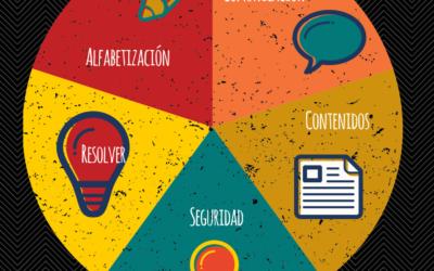"""Competencias digitales: el concurso """"Eranse una vez…"""""""