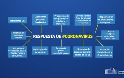 Cómo reconocer una notica falsa o fake news en tiempos de coronavirus